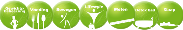 product-gewichtbeheersing-banner