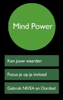 SBT - LD2 Mindpower